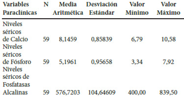 Neonatos en fosfatasa valores normales alcalina